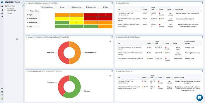 Products, Governance, Dashboards for individual responsibilities PNG copy_700 Width